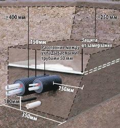Пола деревянной террасы гидроизоляция