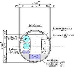 Teploprovody i vodoprovody v kollektorakh