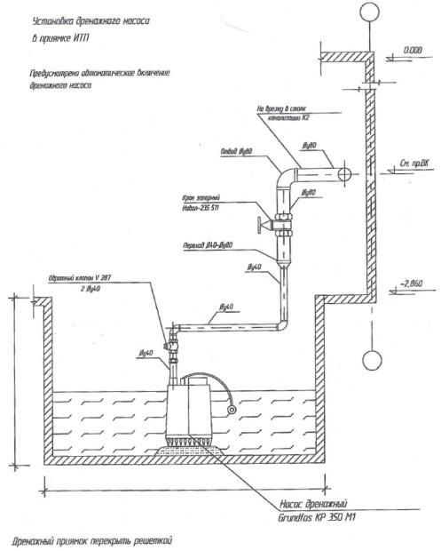 Ustanovka drenazhnogo nasosa v priyamke ITP