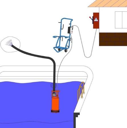 Схема подключения насосов