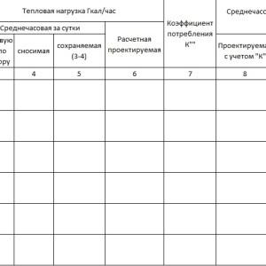 Tablitsa teplovykh nagruzok dlya zayavki na teplosnabzhenie rekonstruiruemykh obektov