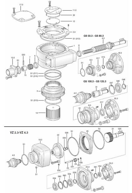 Строение привода SA с червячным редуктором
