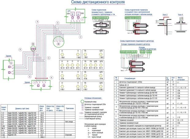 Схема СОДК для 4-х труб и 2 детекторами
