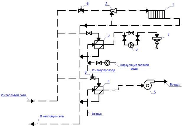 Схема закрытой системы теплоснабжения