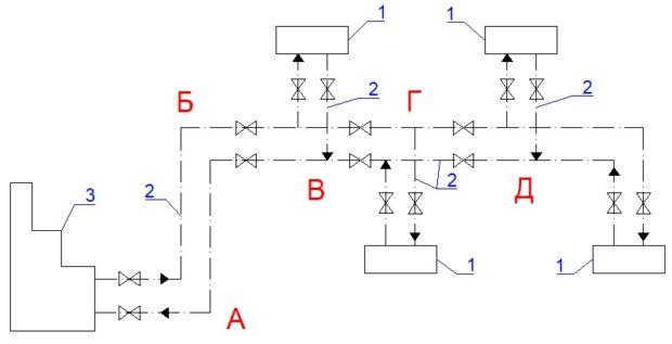 Радиальная схема тепловых сетей
