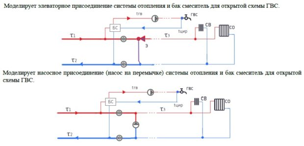 Схема ИТП для открытой системы теплоснабжения