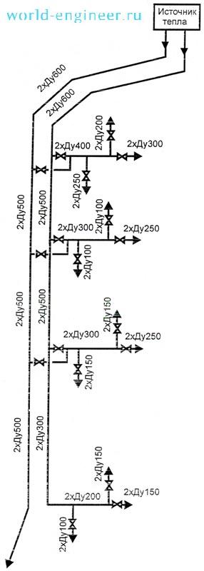 Схема теплосети с односторонним присоединением