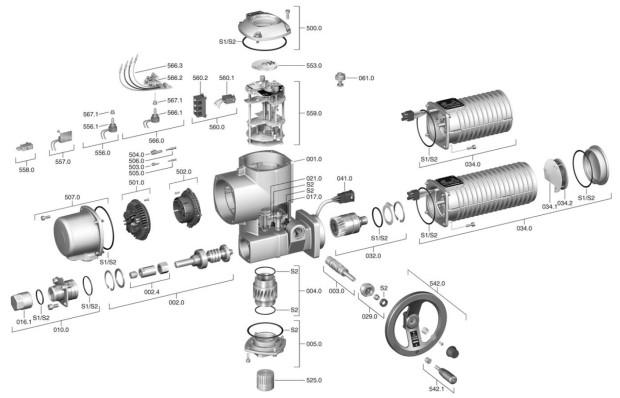 Строение привода SG 05.1