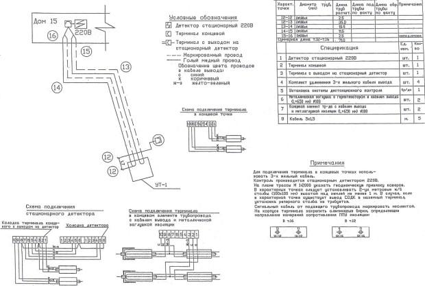 Схема СОДК с терминалов снаружи здания