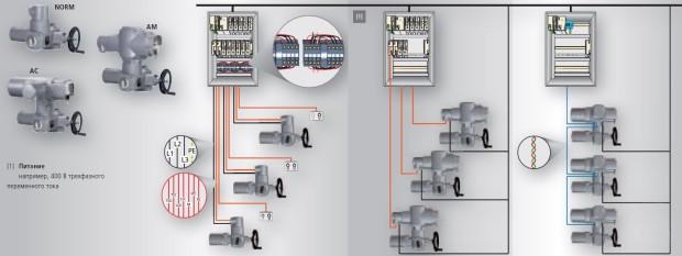 Схема управления электрозадвижкой