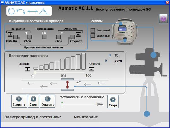 Управление Aumatic AC