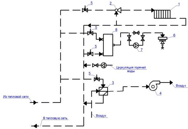 Схема открытой системы теплоснабжения