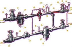 Элеватор отопления
