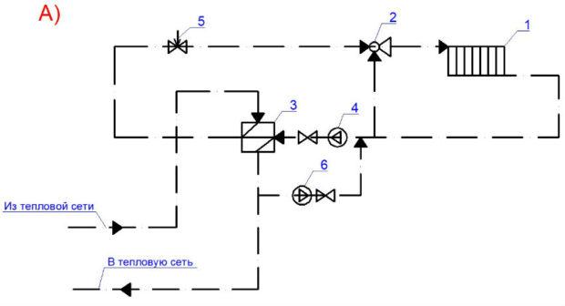Схема системы отопления с элеватором