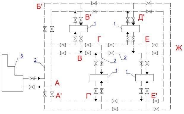 Принципиальная схема кольцевой тепловой сети