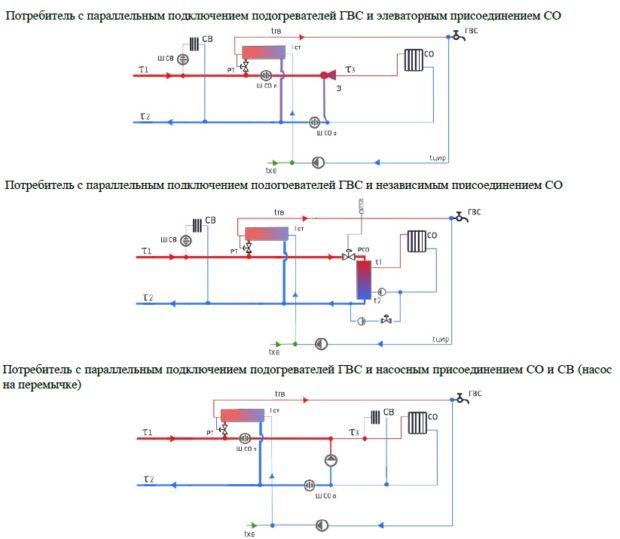 Схема ИТП с закрытой системой водоснабжения с параллельным присоединением ГВС