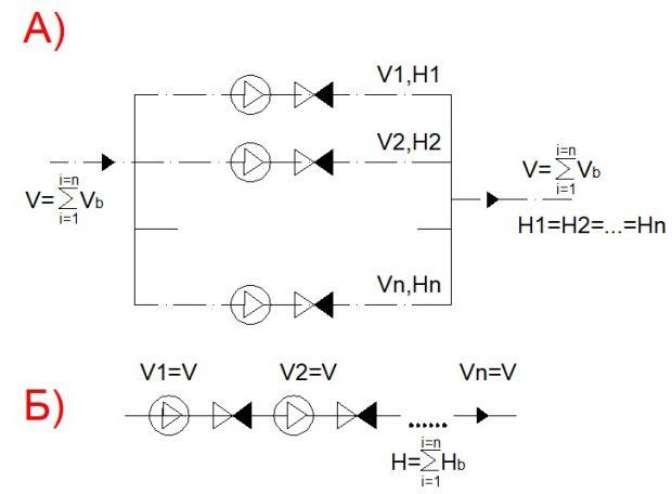 Принципиальные схемы включения сетевых и подпиточных насосов