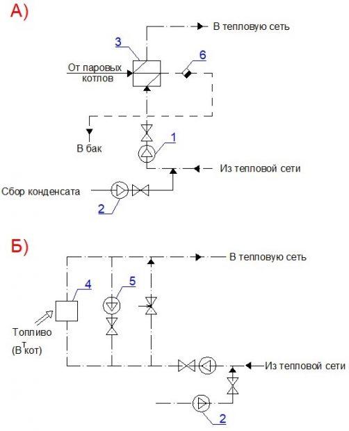 Схема включения насосов в ТЭЦ