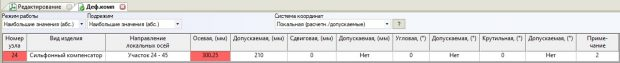 Результат расчета деформации компенсатора (осевой ход превышает допустимый ход)