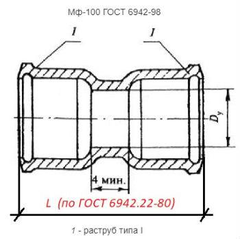 Муфта Мф-100 ГОСТ 6942-98