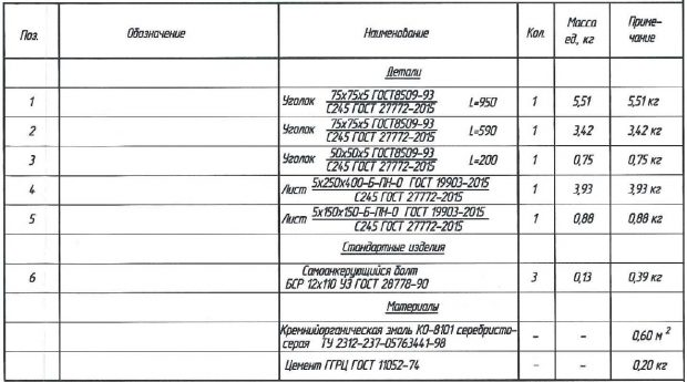 Спецификация на кронштейн для труб